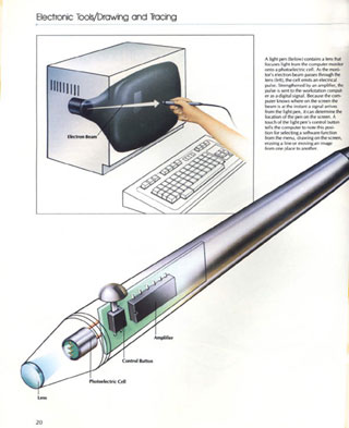 1951_light-pen.jpg